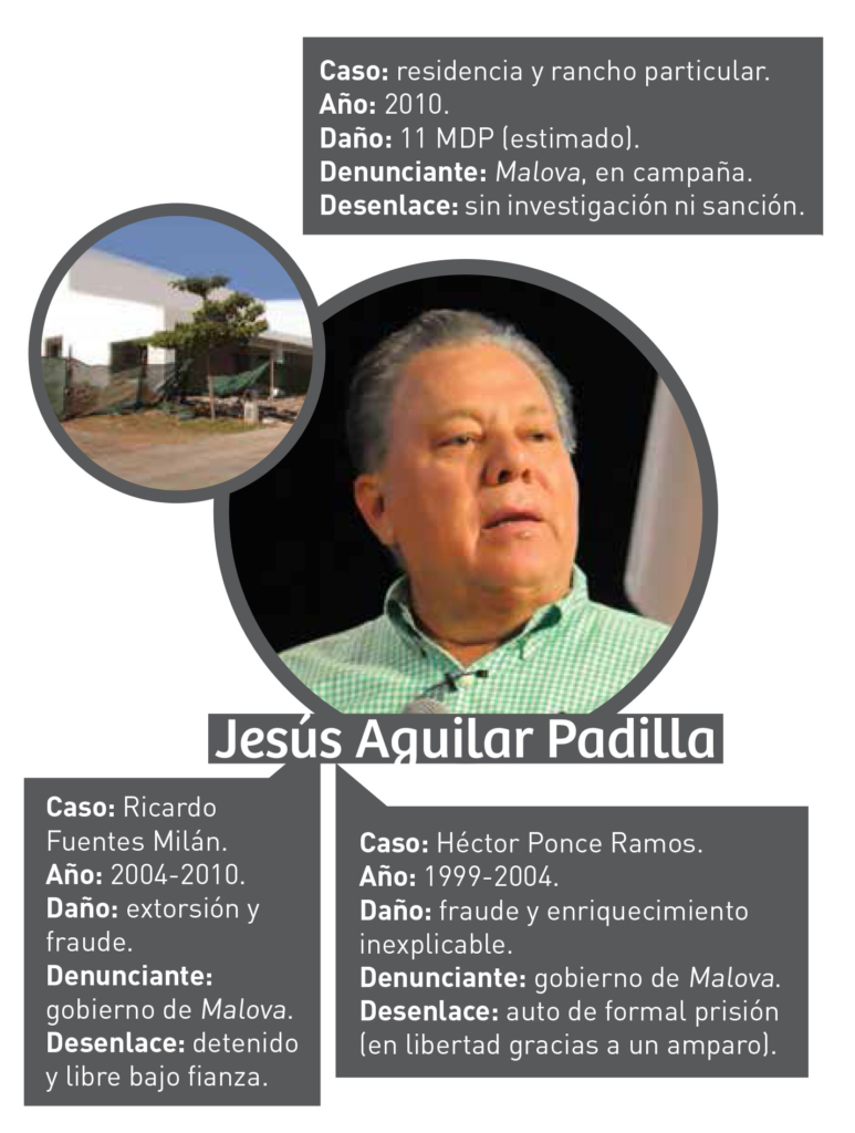 Corruptometro_Aguilar
