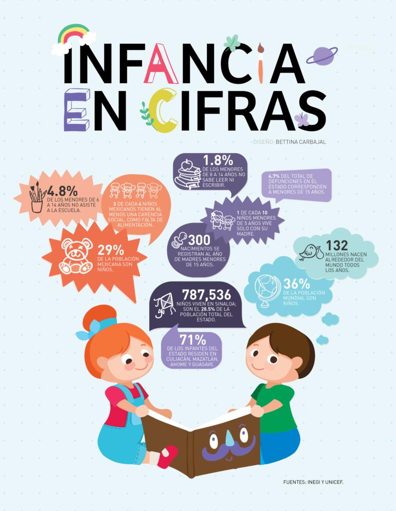 Infancia_cifras
