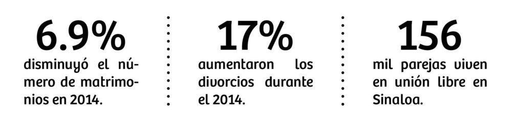 divorcios_cuadro1