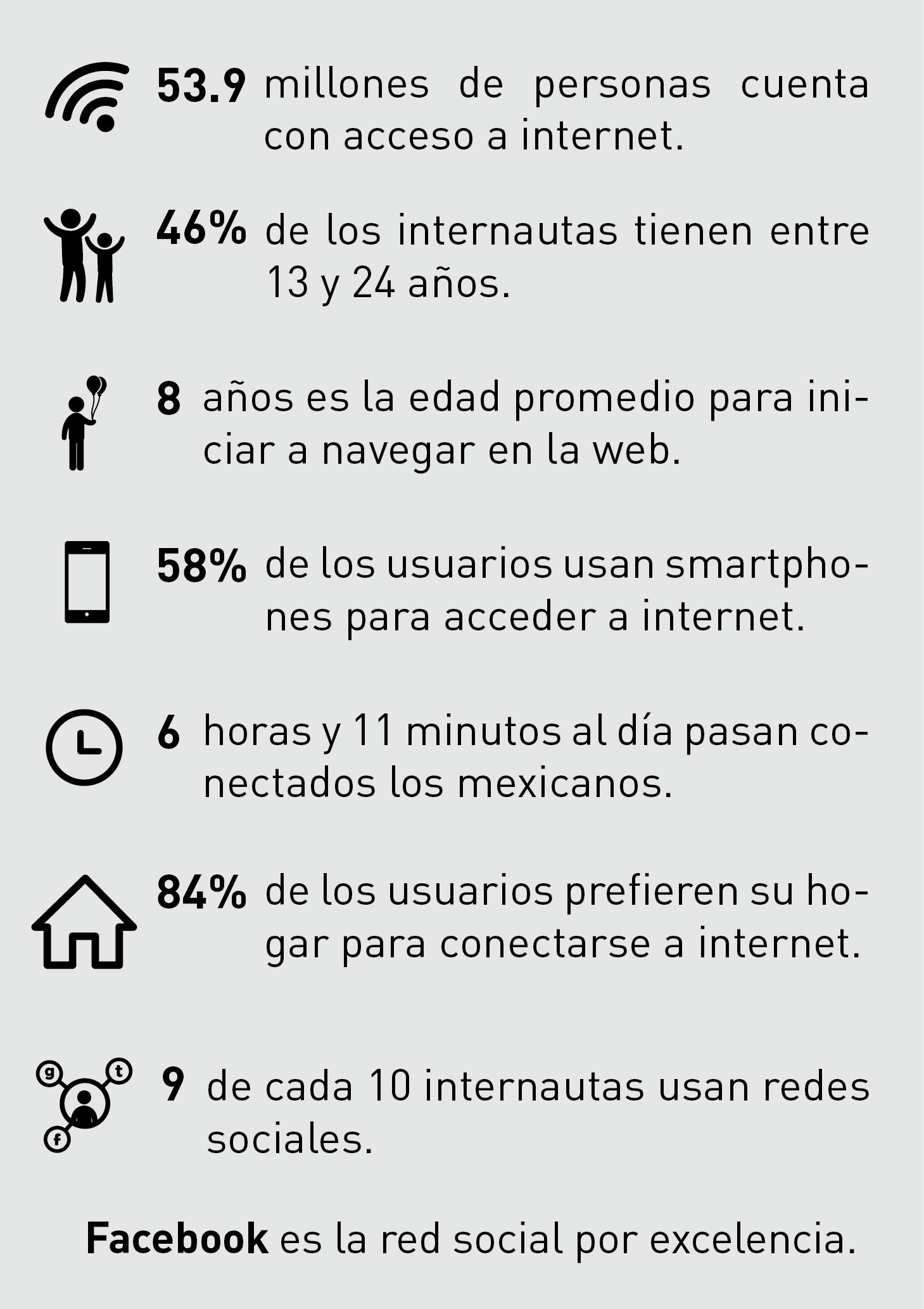 Vivir en la web | Crece número de internautas pero a menor ritmo