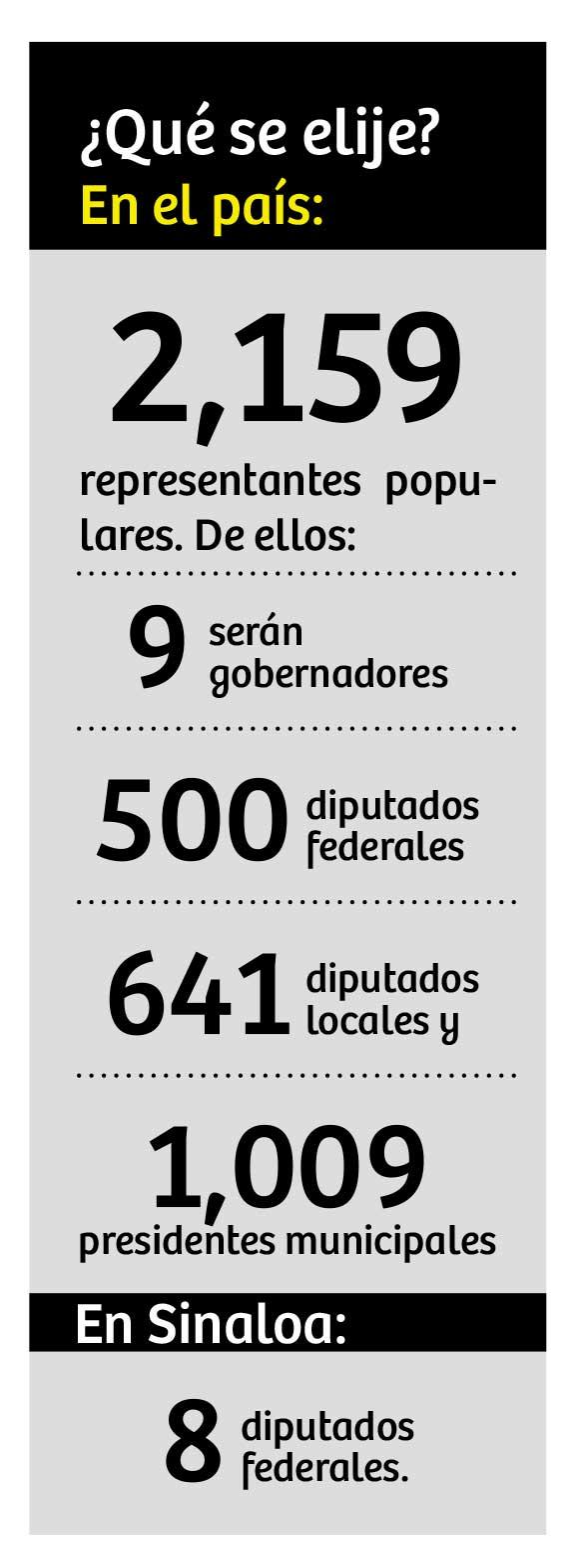 EDC-cifras_2