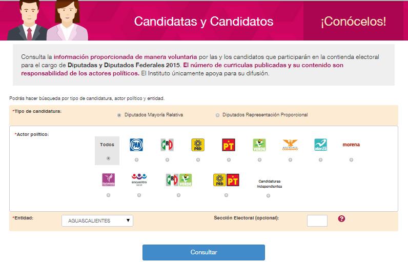 2-Candidatos