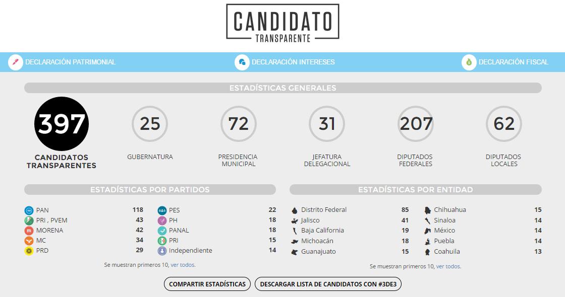 4-CandidatoTransparente