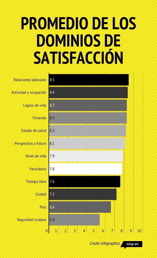 Satisfacción2