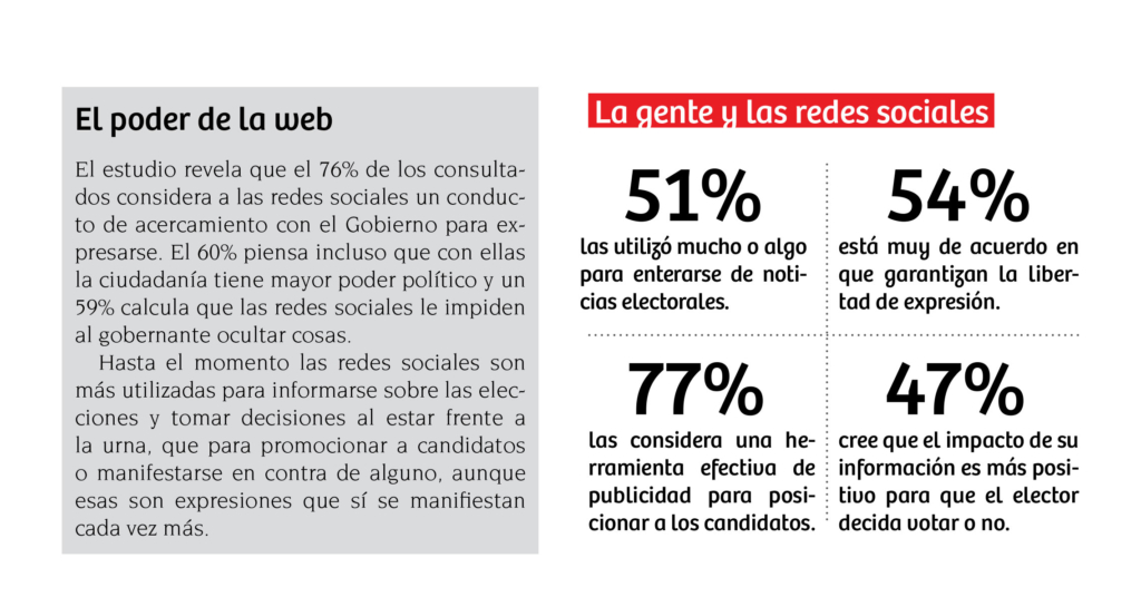 RedesSociales_voto1
