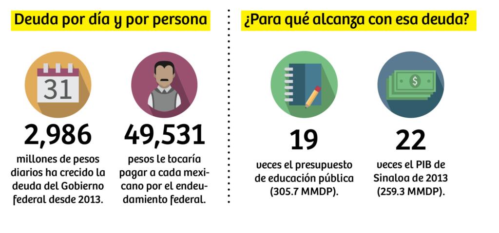 cifras_elproblemadepreciacion