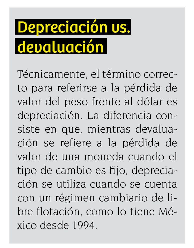 sinaloa_dolarizado-depreciacionVSdevaluacion