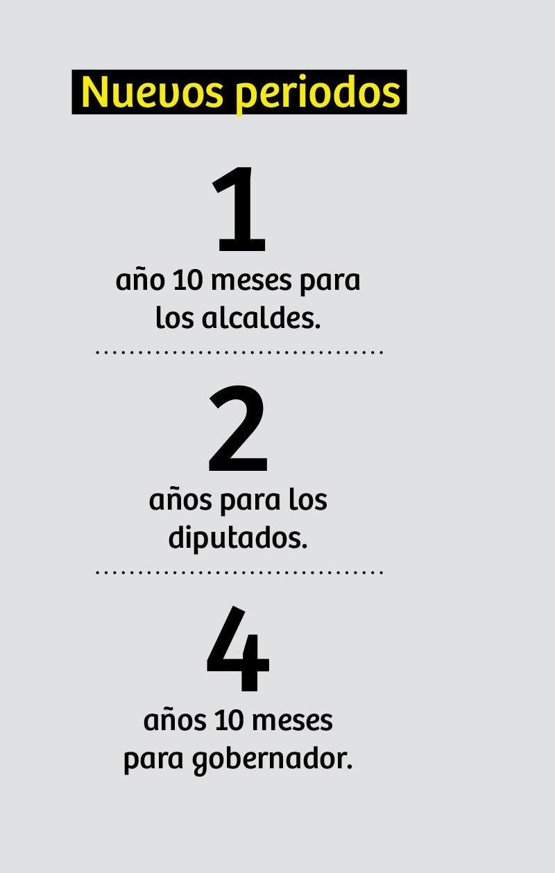 IESS_elecciones_cifras2