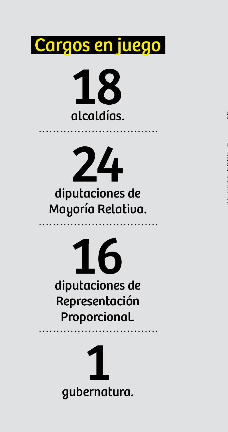 IESS_elecciones_cifras_1