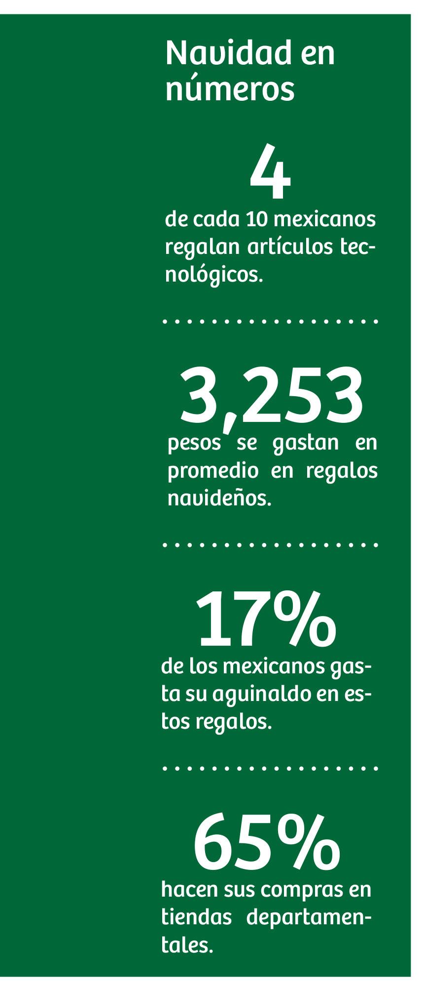 cifras_CaraNavidad