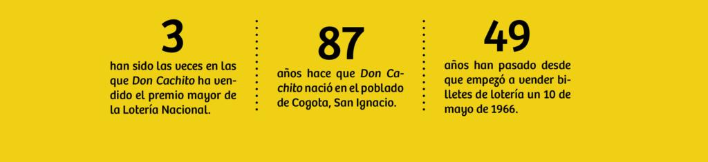 cifras_Don_cachito