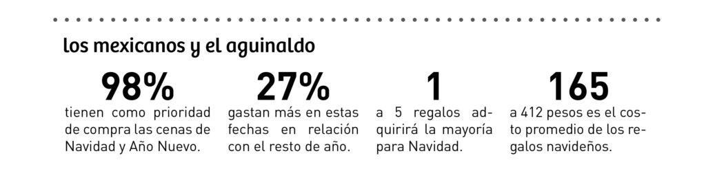 cifras_aguinaldo