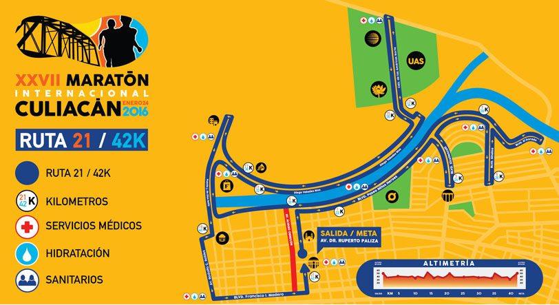 Maraton Cln _ (Rutas Flyer)