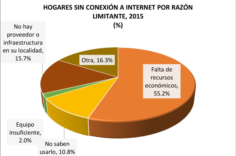 Internet_Mexico (11)