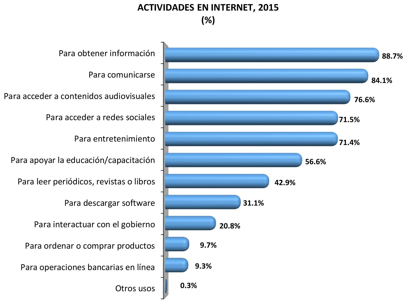 Internet_Mexico (4)