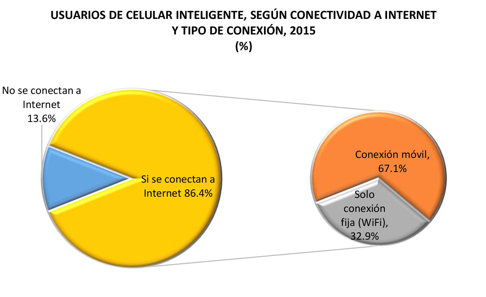 Internet_Mexico (8)