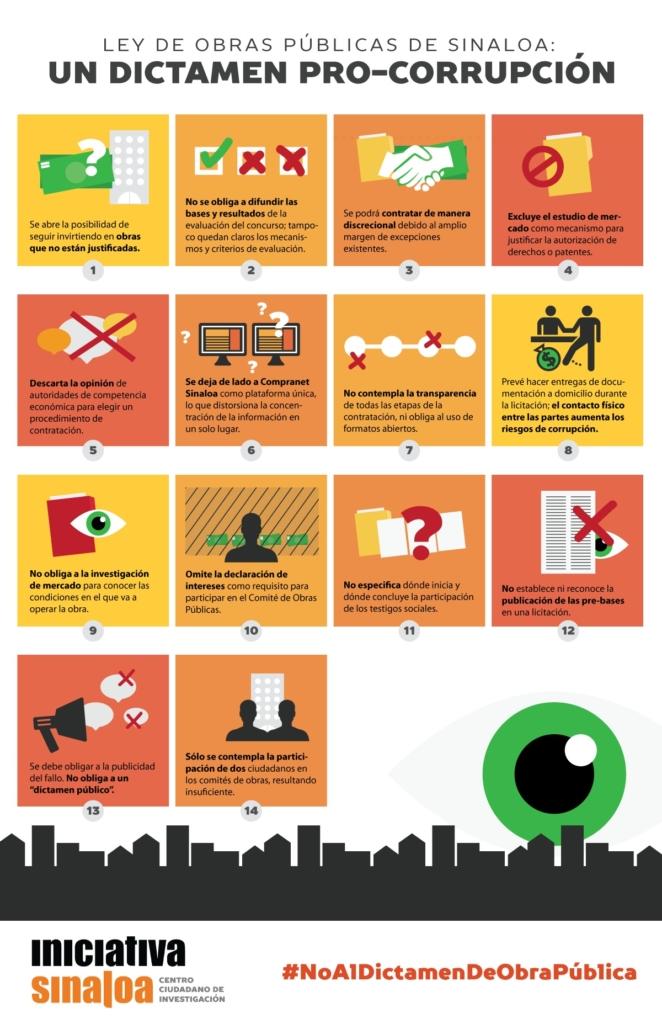Iopa_infografia