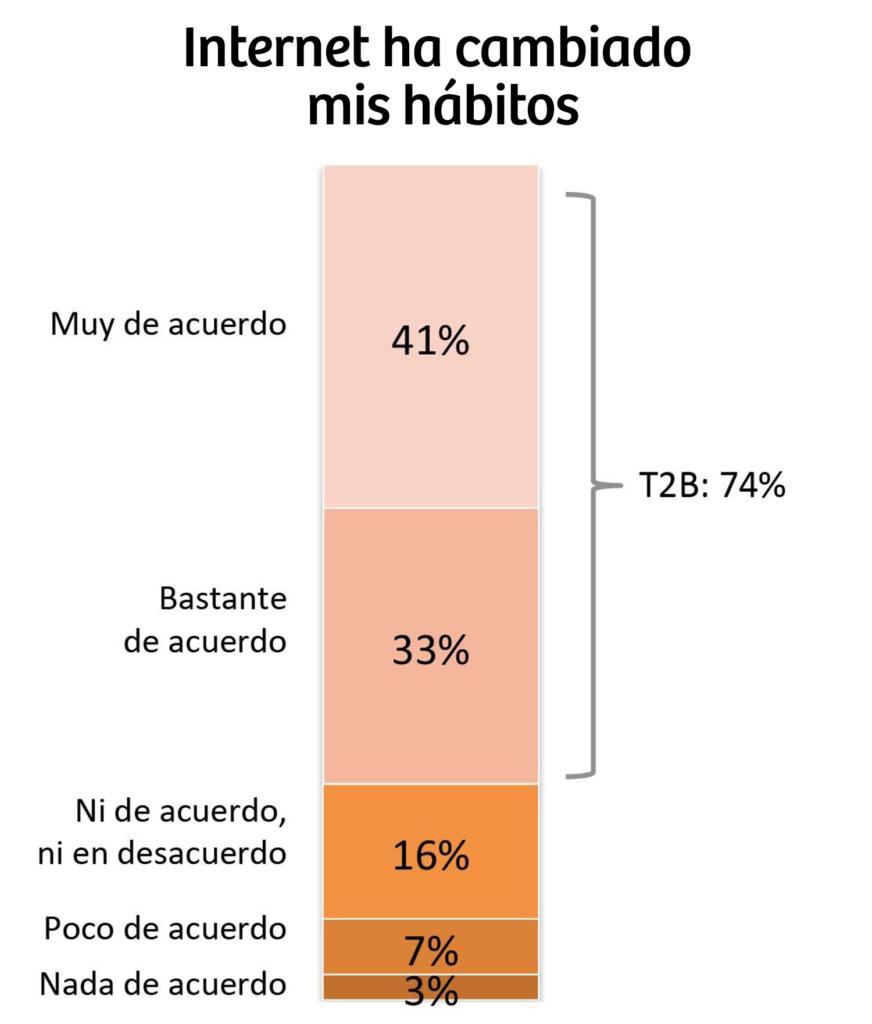 habitos16