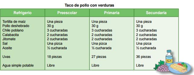 refrigerio 5