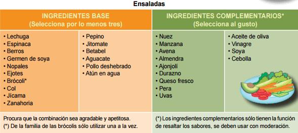 refrigerio3