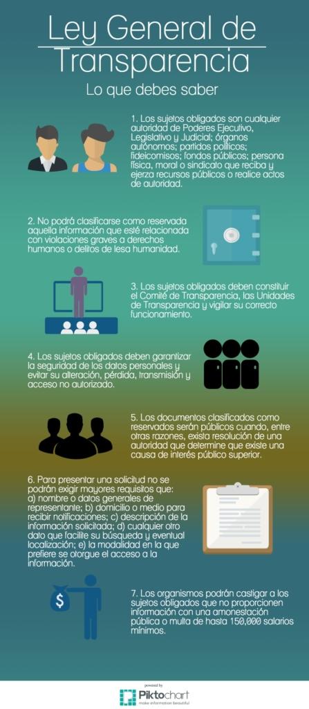 transparencia 6